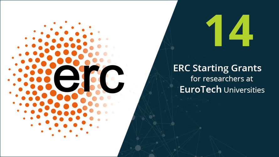 ERC Starting Grant 2020