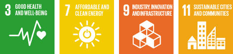 SDGs 3: good health and well-being; 7: affordable and clean energy; 9: industry, innovation and infrastructure; 11: sustainable cities and communities